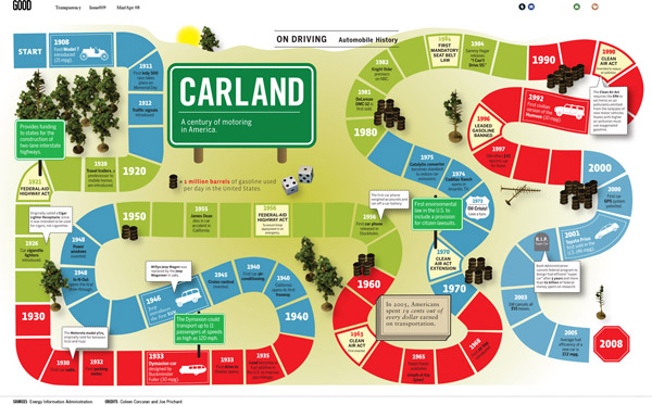 Carland Coleen Corcoran Joe Prichard Good Magazine