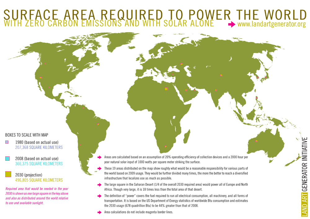 Solar Surface Area to Power the World Infographic
