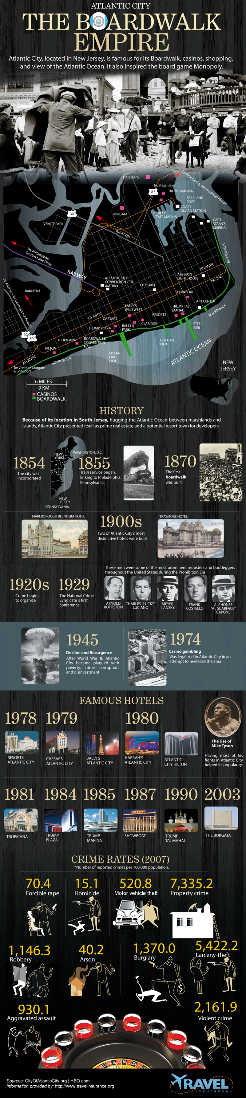 The Boardwalk Empire Infographic