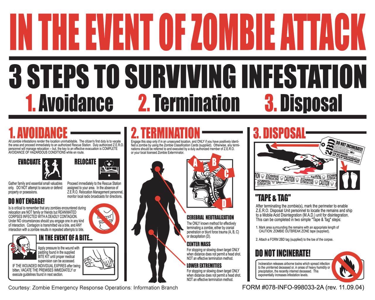 Survival in the Event of a Zombie Attack Infographic