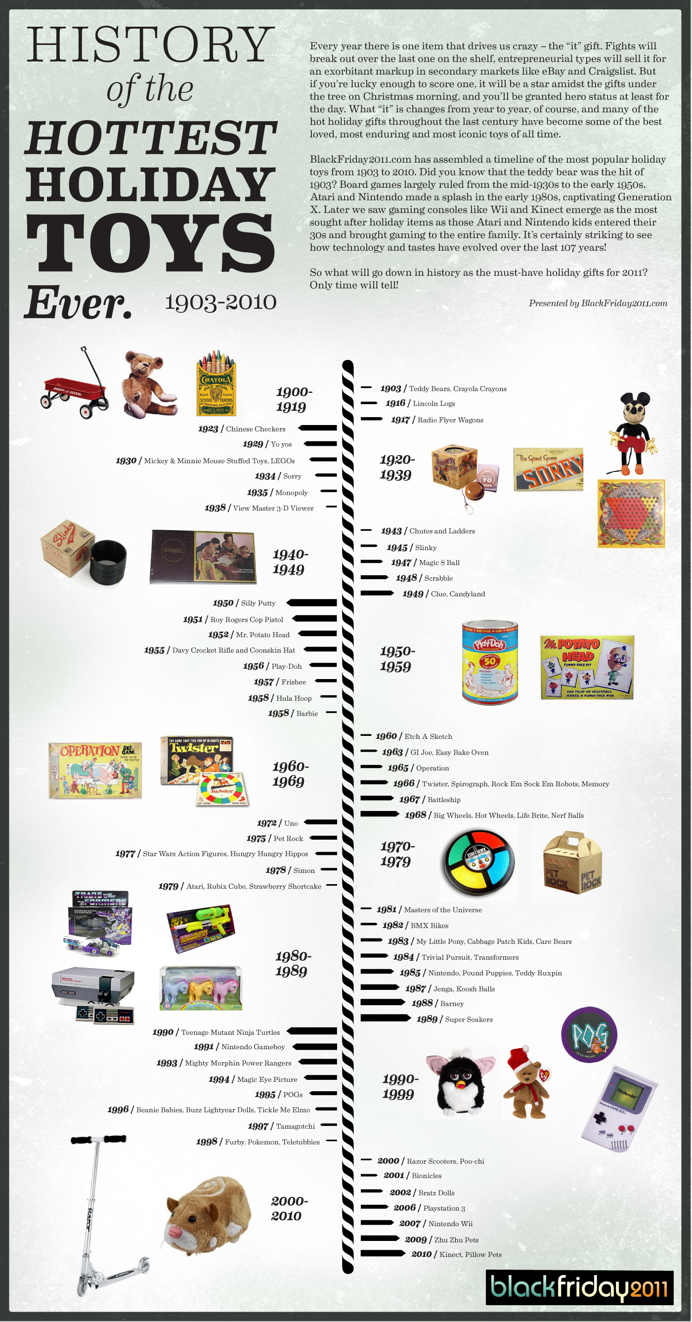 History's Hottest Holiday Toys Infographic